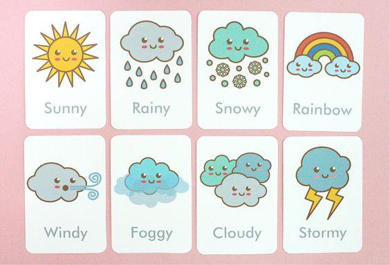 Thoi tiet weather tienganhaz.com