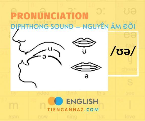 Pronunciation   Diphthong sound - Nguyên âm đôi /ʊə/